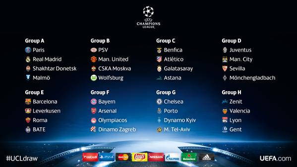 fixtures uefa champions league 2015 16 group stage the global herald fixtures uefa champions league 2015 16