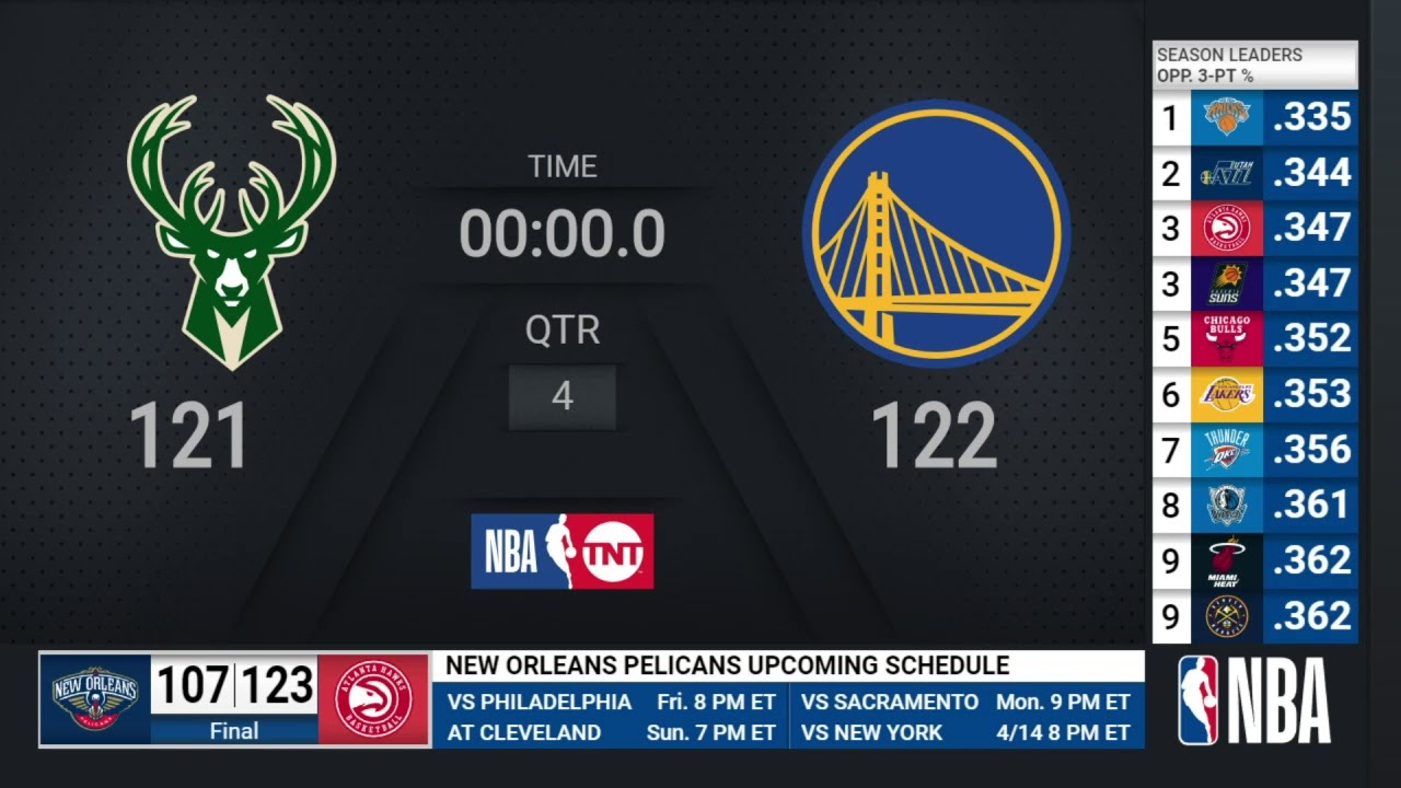 Bucks @ Warriors | NBA on TNT Live Scoreboard - The Global Herald